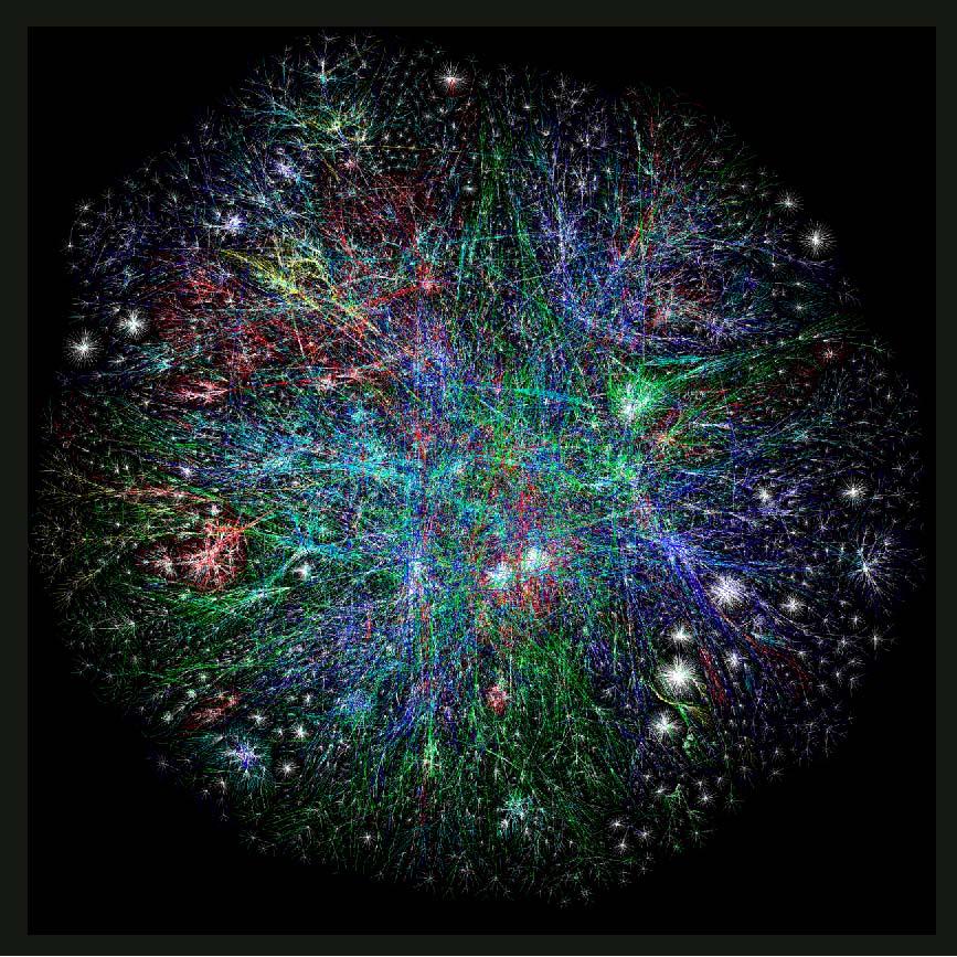 Une carte partielle d'Internet